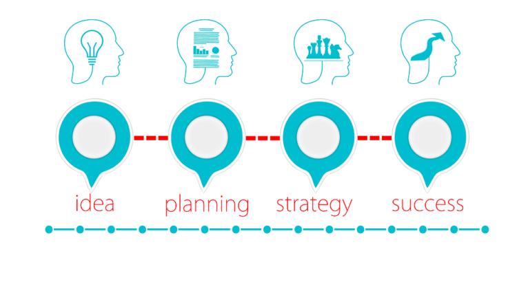 definition-strategie-digitale